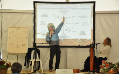 Philip Carr-Gomm presents the Druid festival scheme at The Celtic Orthodox Church in Brittany