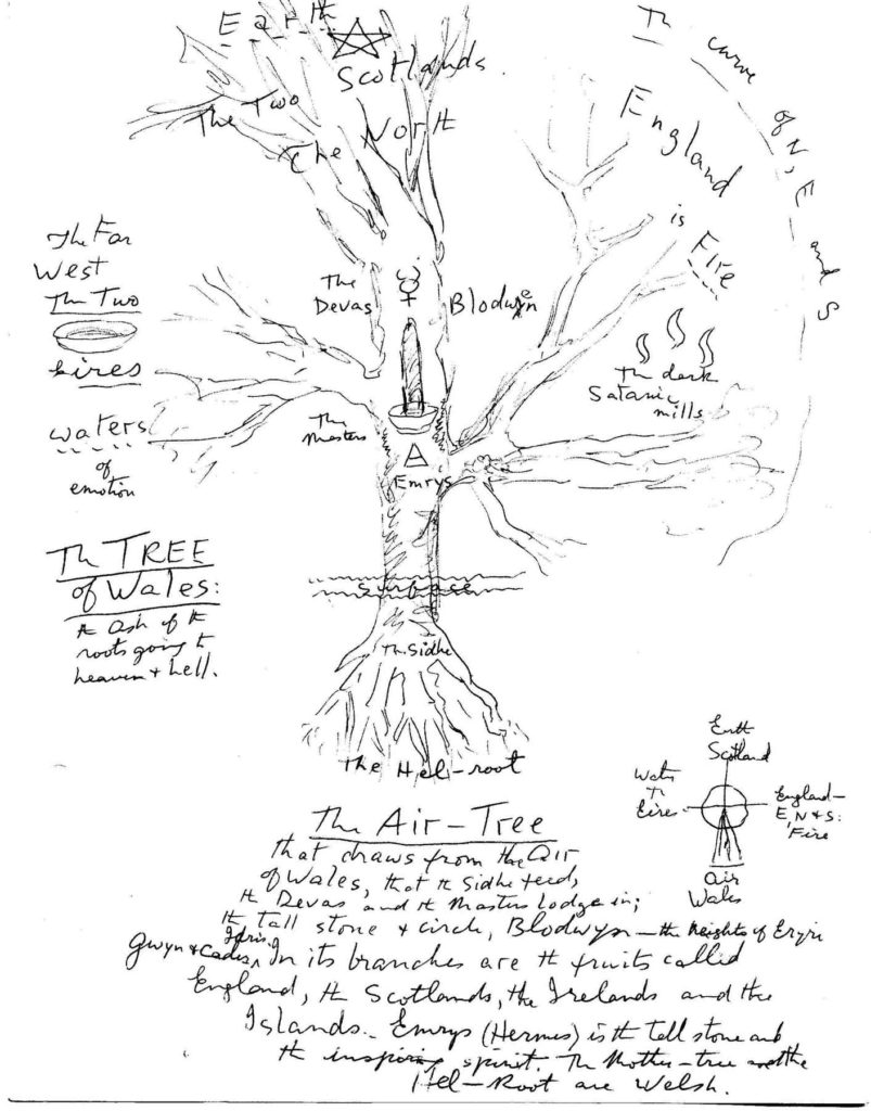 An example of Nuinn's sketch-notes